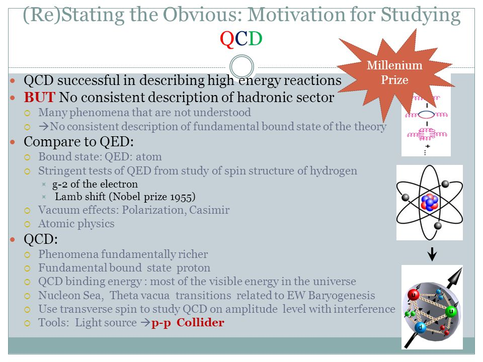 (Re)Stating the Obvious: Motivation for Studying QCD QCD successful in describing high energy reactions BUT No consistent description of hadronic sector  Many phenomena that are not understood   No consistent description of fundamental bound state of the theory Compare to QED:  Bound state: QED: atom  Stringent tests of QED from study of spin structure of hydrogen  g-2 of the electron  Lamb shift (Nobel prize 1955)  Vacuum effects: Polarization, Casimir  Atomic physics QCD:  Phenomena fundamentally richer  Fundamental bound state proton  QCD binding energy : most of the visible energy in the universe  Nucleon Sea, Theta vacua transitions related to EW Baryogenesis  Use transverse spin to study QCD on amplitude level with interference  Tools: Light source  p-p Collider Millenium Prize