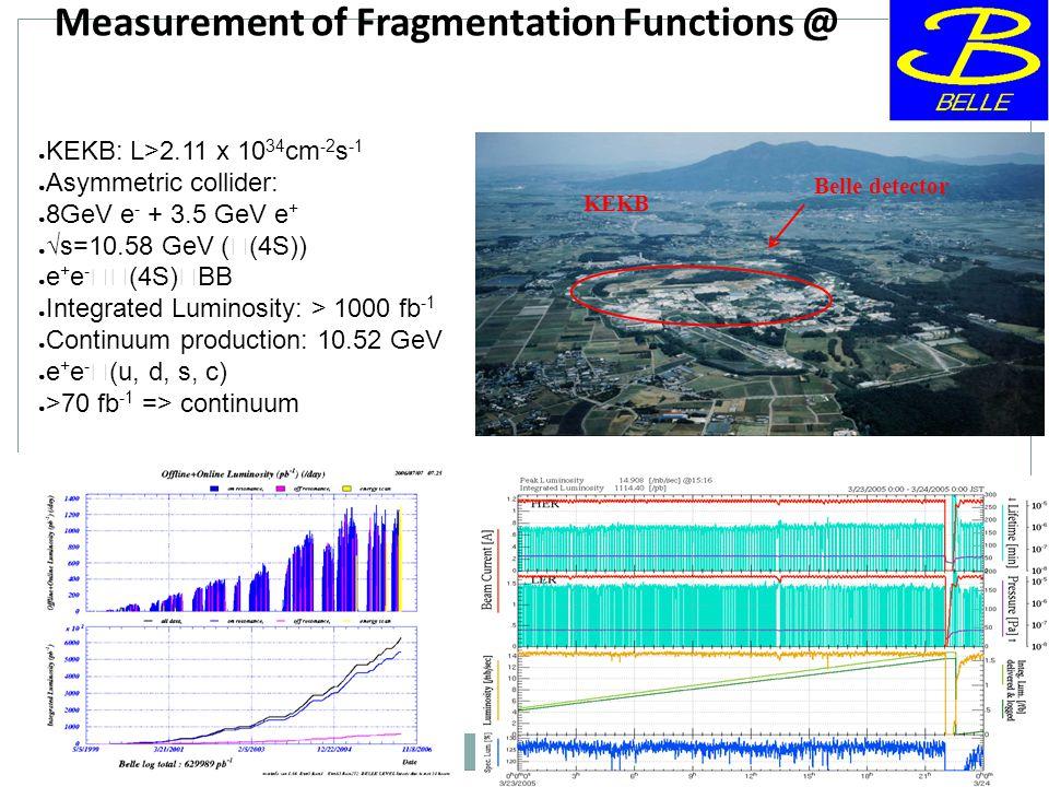 Anselm Vossen 35 Belle detector KEKB Measurement of Fragmentation Functions @ ● KEKB: L>2.11 x 10 34 cm -2 s -1 ● Asymmetric collider: ● 8GeV e - + 3.