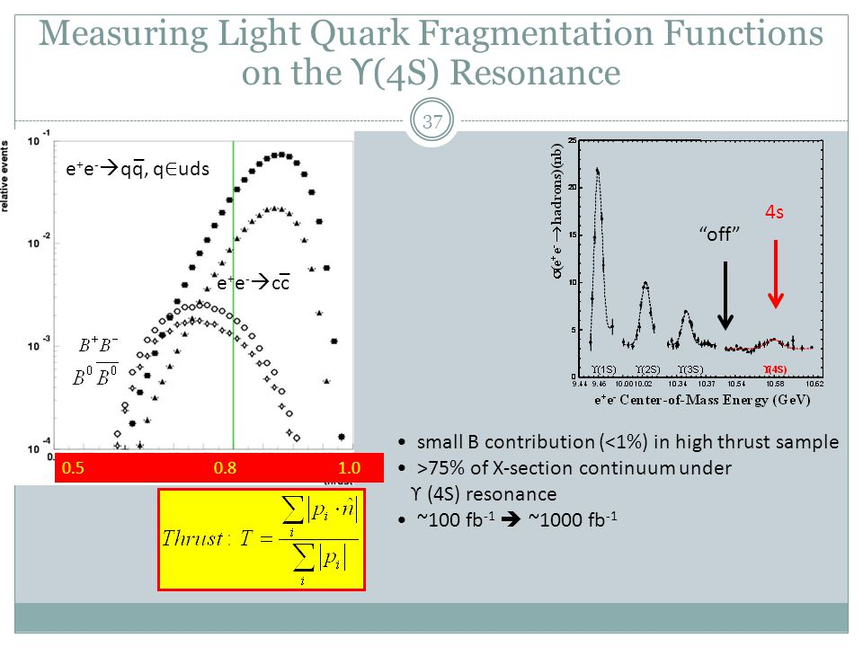 Measuring Light Quark Fragmentation Functions on the ϒ (4S) Resonance 37 small B contribution (<1%) in high thrust sample >75% of X-section continuum under ϒ  (4S) resonance ~100 fb -1  ~1000 fb -1 e + e -  qq̅, q ∈ uds e + e -  cc̅ 0.5 0.8 1.0 4s off