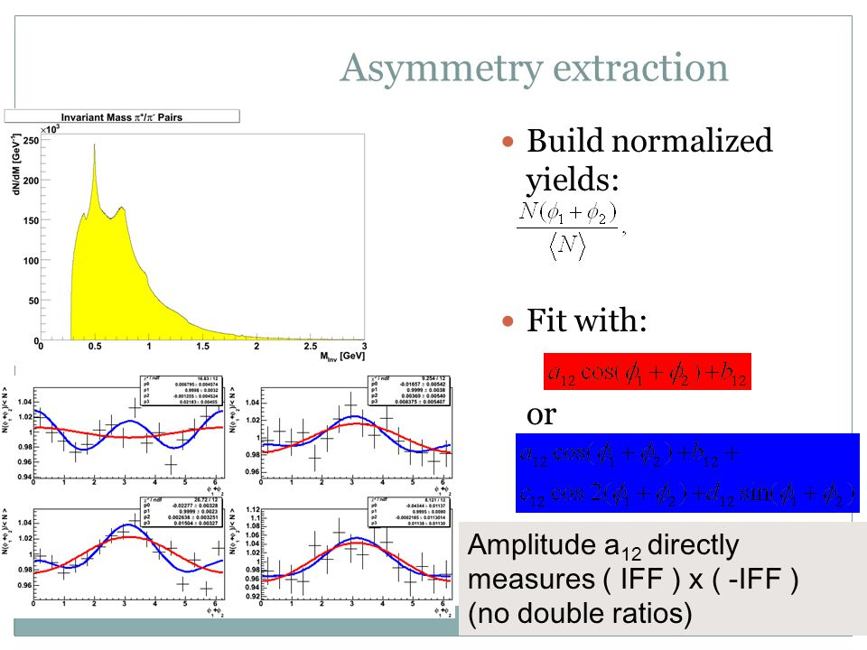 Asymmetry extraction Build normalized yields: Fit with: or Amplitude a 12 directly measures ( IFF ) x ( -IFF ) (no double ratios)