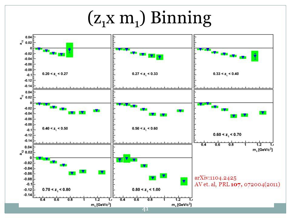 41 (z 1 x m 1 ) Binning arXiv:1104.2425 AV et. al, PRL 107, 072004(2011)