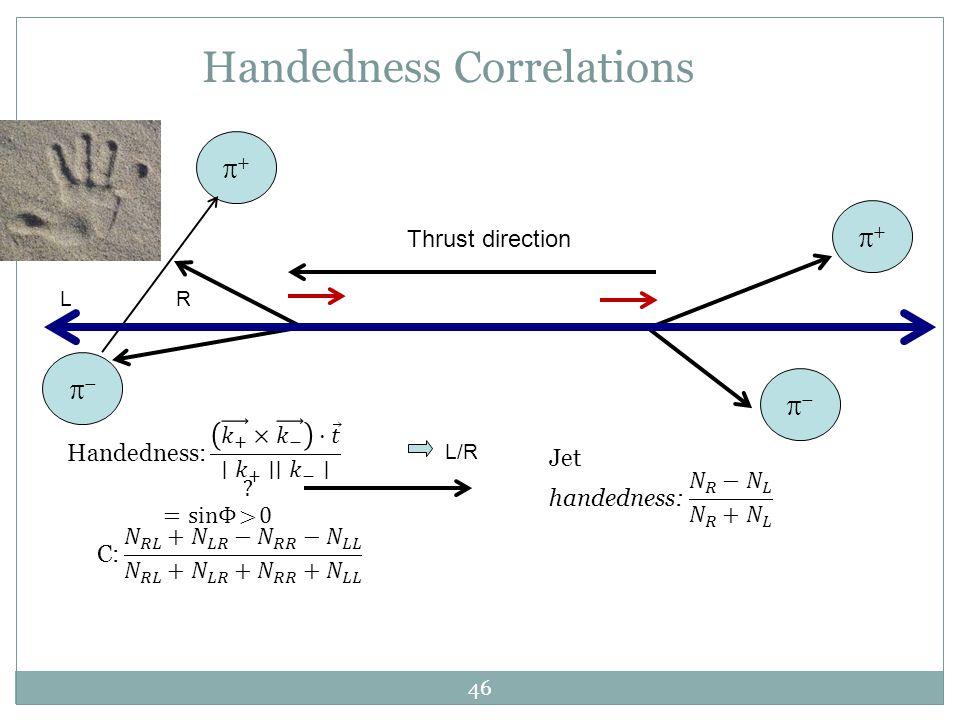 46 Handedness Correlations Thrust direction     L R L/R