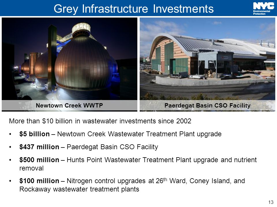 13 Grey Infrastructure Investments Newtown Creek WWTPPaerdegat Basin CSO Facility More than $10 billion in wastewater investments since 2002 $5 billion – Newtown Creek Wastewater Treatment Plant upgrade $437 million – Paerdegat Basin CSO Facility $500 million – Hunts Point Wastewater Treatment Plant upgrade and nutrient removal $100 million – Nitrogen control upgrades at 26 th Ward, Coney Island, and Rockaway wastewater treatment plants