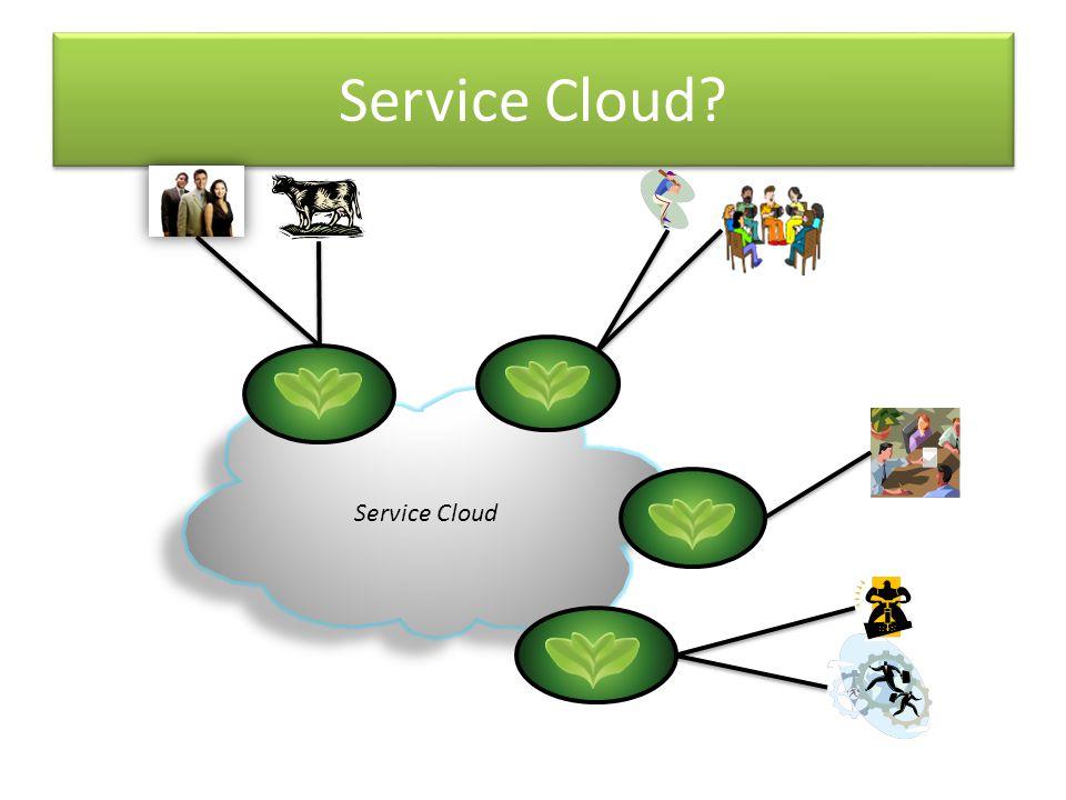 Service Cloud Service Cloud