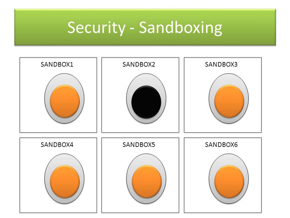 Security - Sandboxing SANDBOX1SANDBOX2SANDBOX3 SANDBOX4SANDBOX5SANDBOX6