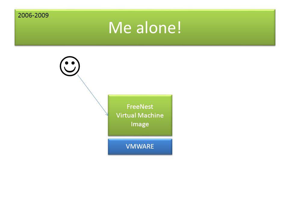Me alone! FreeNest Virtual Machine Image FreeNest Virtual Machine Image VMWARE 2006-2009