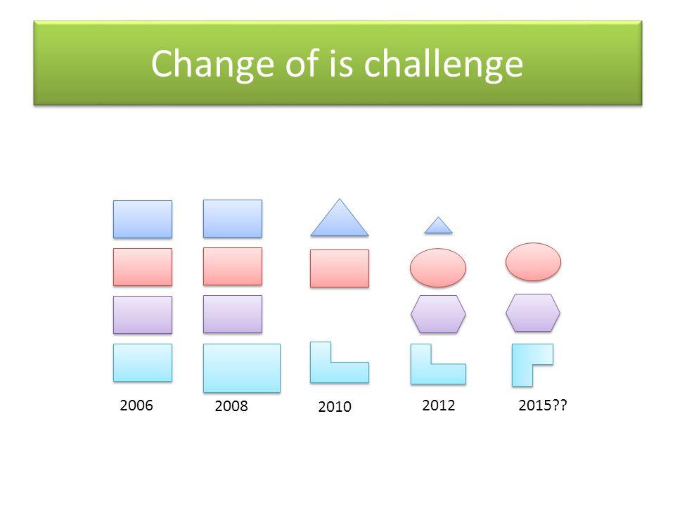 Change of is challenge 200620122015 2008 2010
