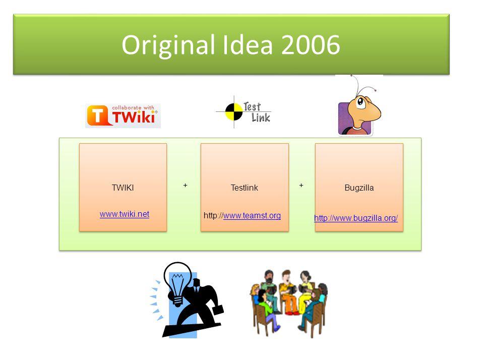 Original Idea 2006 TWIKI Bugzilla Testlink ++ www.twiki.net http://www.teamst.orgwww.teamst.org http://www.bugzilla.org/