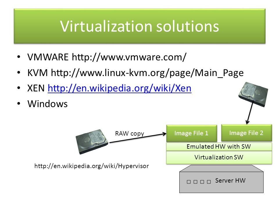 Virtualization solutions VMWARE http://www.vmware.com/ KVM http://www.linux-kvm.org/page/Main_Page XEN http://en.wikipedia.org/wiki/Xenhttp://en.wikipedia.org/wiki/Xen Windows Image File 1 Virtualization SW Emulated HW with SW RAW copy http://en.wikipedia.org/wiki/Hypervisor Image File 2 Server HW