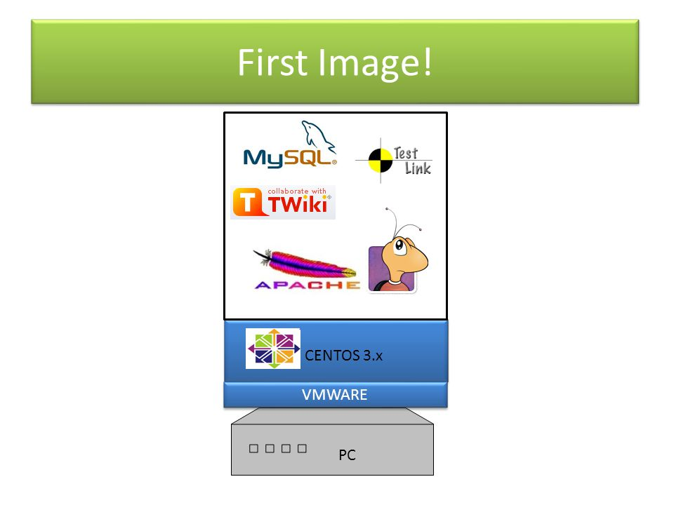 First Image! CENTOS 3.x PC VMWARE