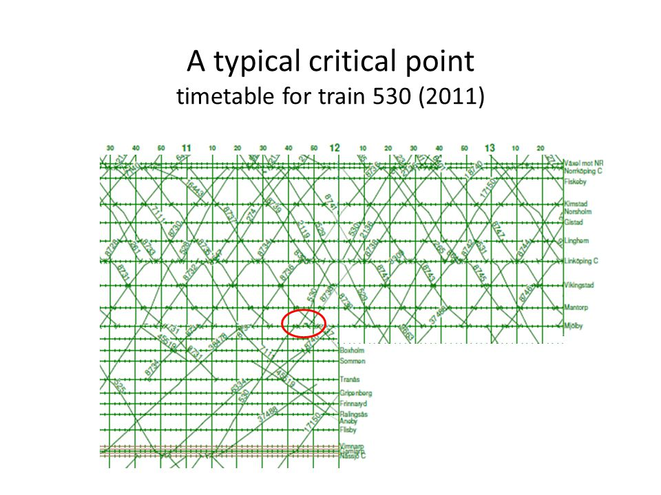 A typical critical point timetable for train 530 (2011)