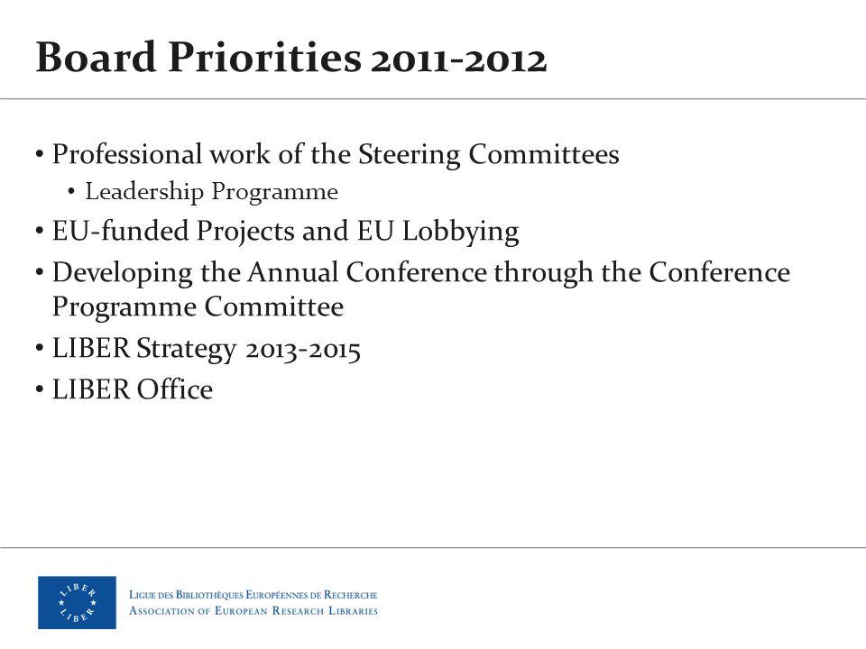 LIBER Membership June 2012 Institution: 373 Organisation 19 Associate: 9 Individual: 11 Total:412