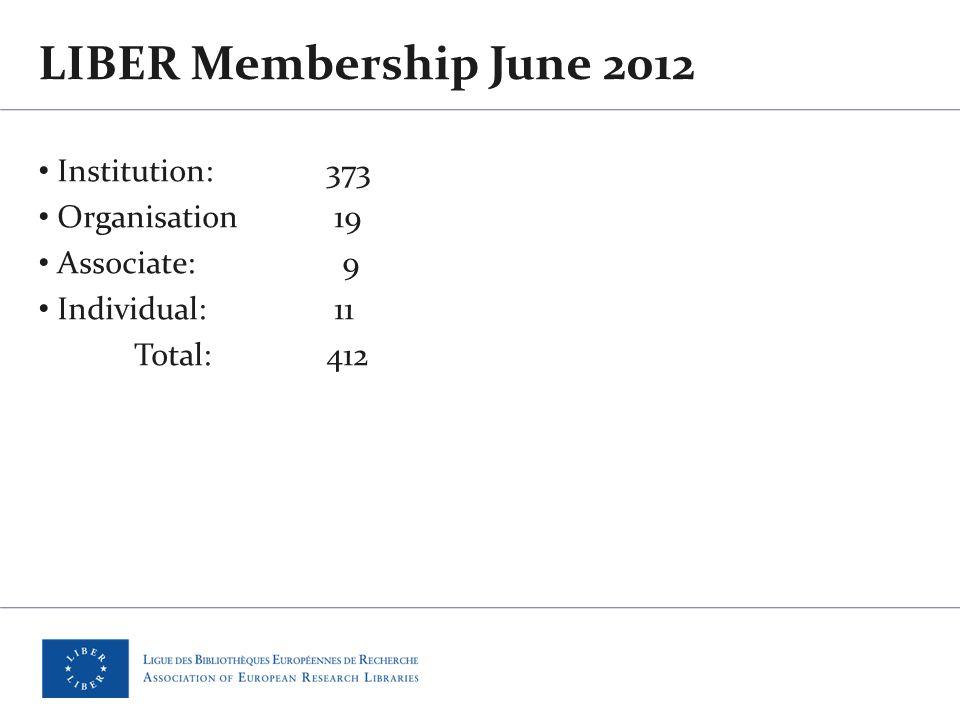 REPORT ON EU PROJECTS Susan Reilly LIBER EU Projects Officer