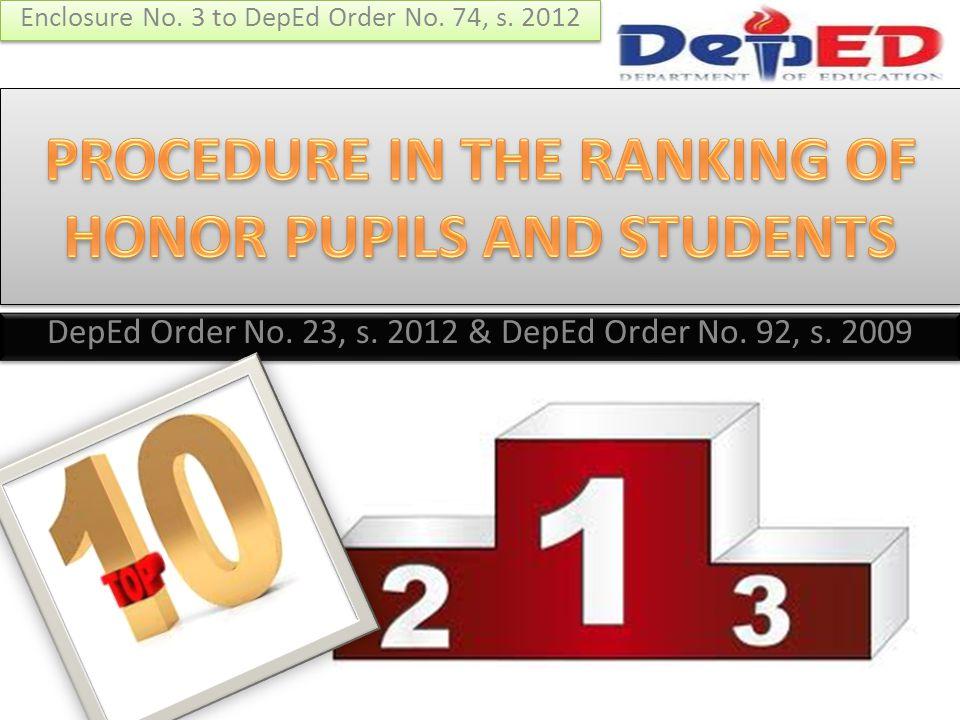 Enclosure No. 3 to DepEd Order No. 74, s. 2012 DepEd Order No. 23, s. 2012 & DepEd Order No. 92, s. 2009