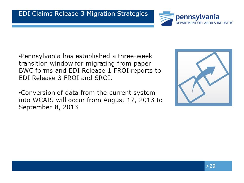EDI Claims Release 3 Migration Strategies Continued >30 The Bureau of Workers' Compensation will continue to accept time-sensitive Subsequent Reports of Injury (SROI) paper forms from August 17, 2013 to September 8, 2013.