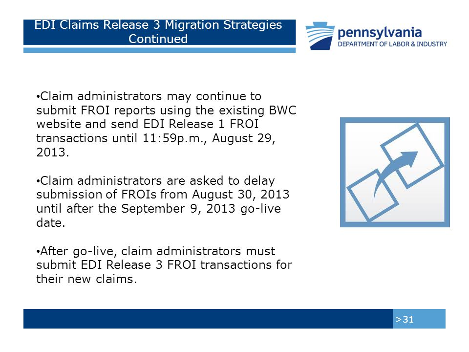 EDI Claims Release 3 Migration Strategies Continued >32 Beginning September 9, 2013, claim administrators must send BWC a single SROI UR transaction as their first transaction on each open legacy BWC claim.