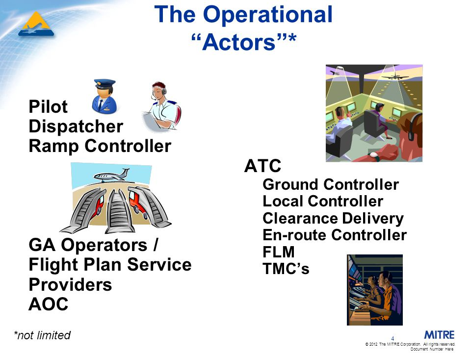 "Document Number Here © 2012 The MITRE Corporation. All rights reserved. The Operational ""Actors""* Pilot Dispatcher Ramp Controller GA Operators / Flig"