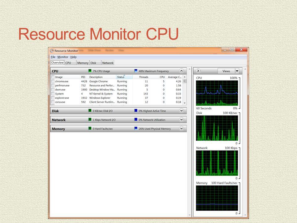 Resource Monitor CPU