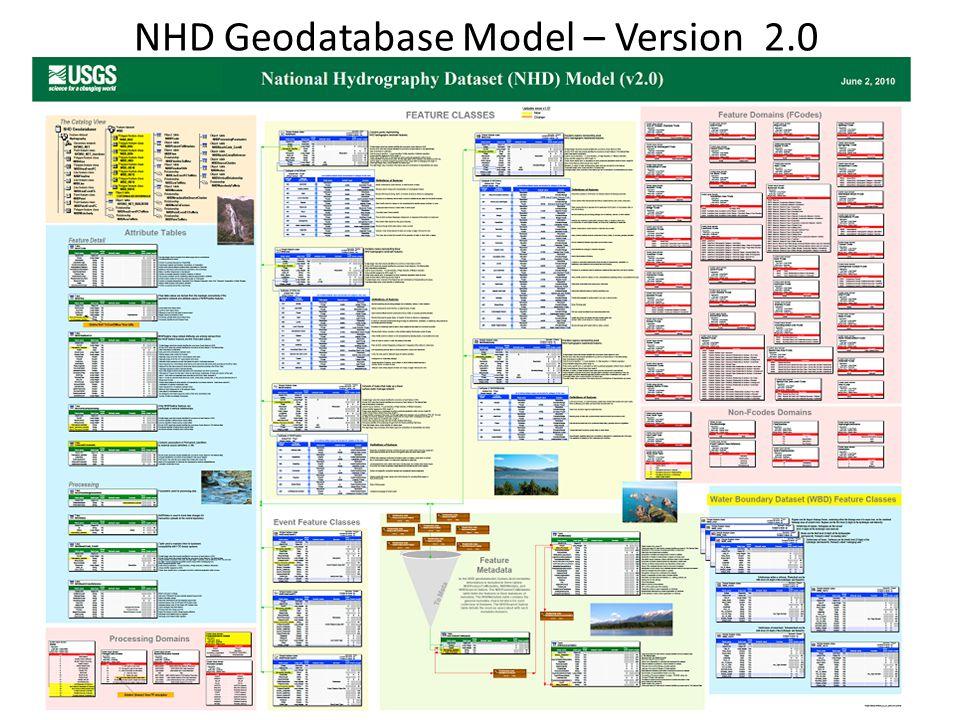 NHD Geodatabase Model – Version 2.0