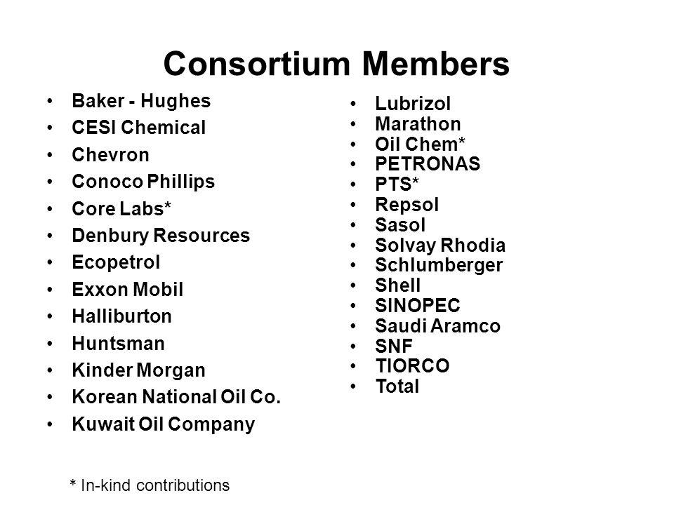 Consortium Members Baker - Hughes CESI Chemical Chevron Conoco Phillips Core Labs* Denbury Resources Ecopetrol Exxon Mobil Halliburton Huntsman Kinder Morgan Korean National Oil Co.
