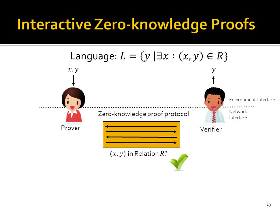 Verifier Zero-knowledge proof protocol Prover Environment Interface Network Interface 19