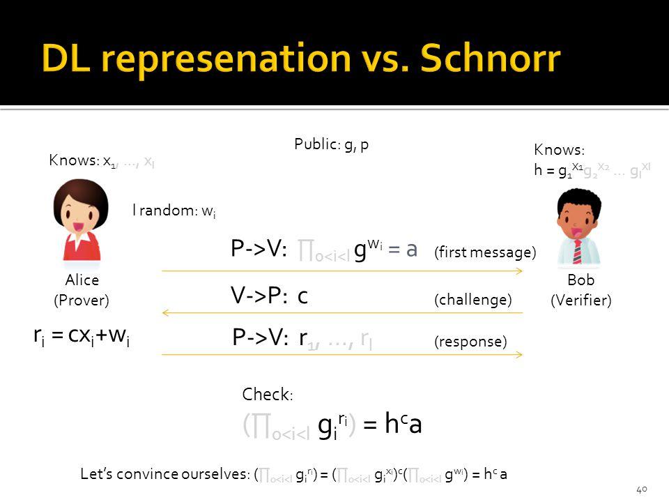 Public: g, p Knows: x 1,..., x l Knows: h = g 1 X1 g 2 X2...