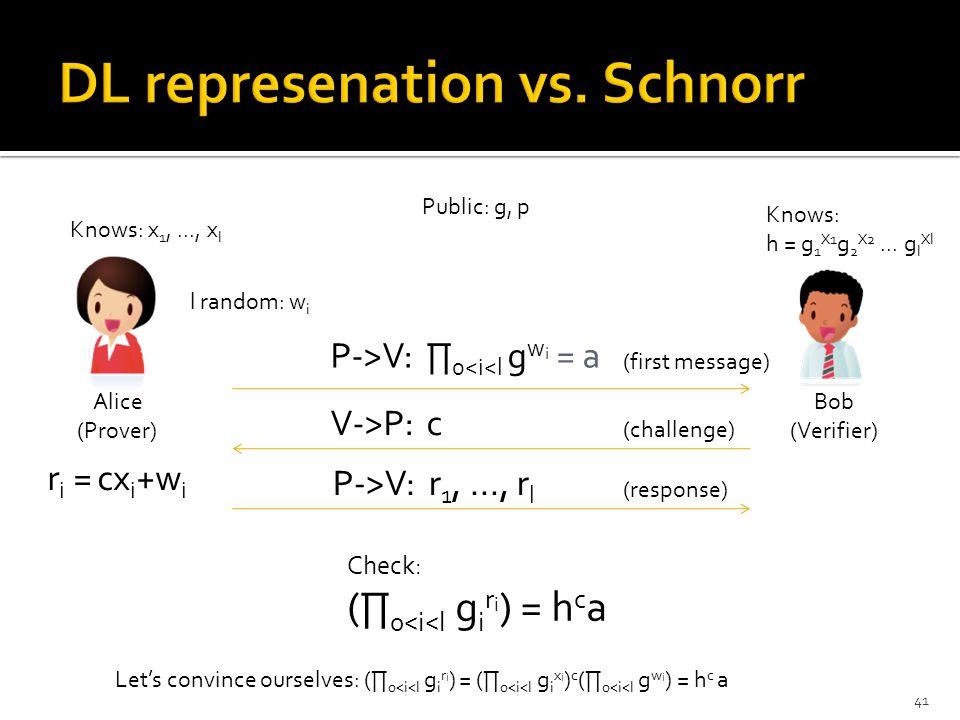Alice (Prover) Bob (Verifier) Public: g, p Knows: x 1,..., x l Knows: h = g 1 X1 g 2 X2...