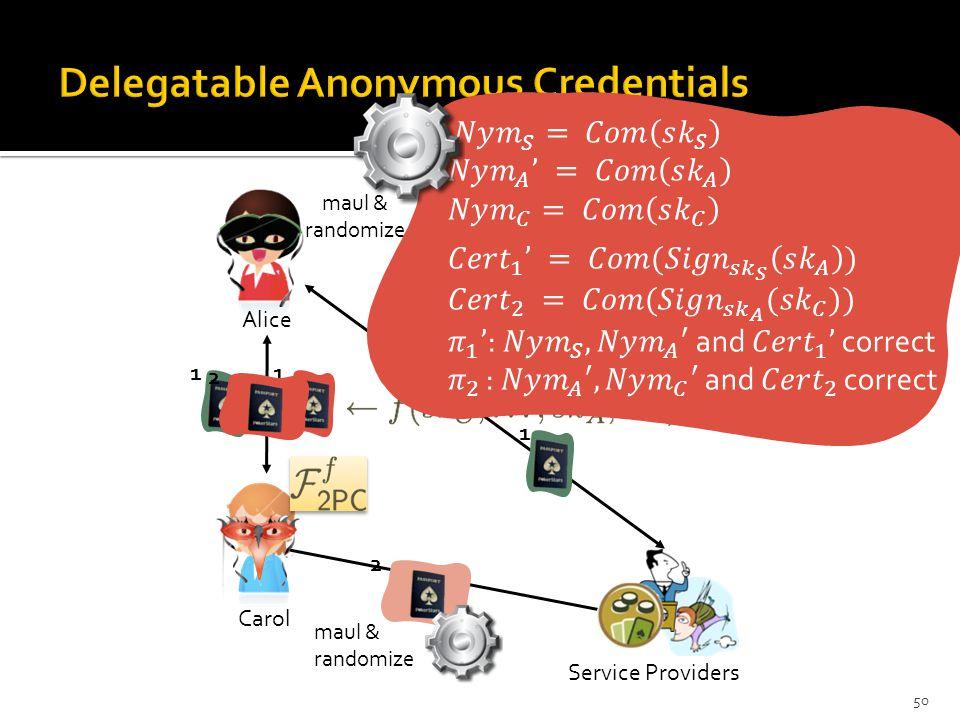 Service Providers 11 2 2 maul & randomize 1 Carol Alice 50 maul & randomize