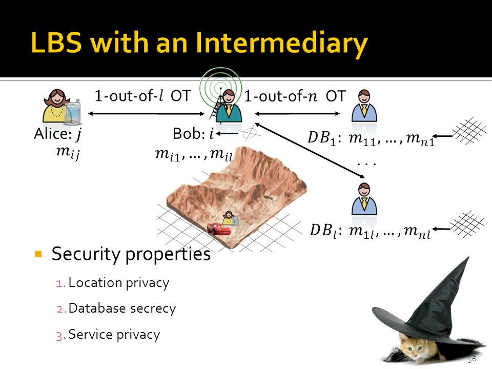 Security properties 1. Location privacy 2. Database secrecy 3. Service privacy... 56