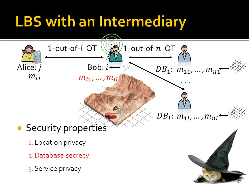  Security properties 1. Location privacy 2. Database secrecy 3. Service privacy... 57