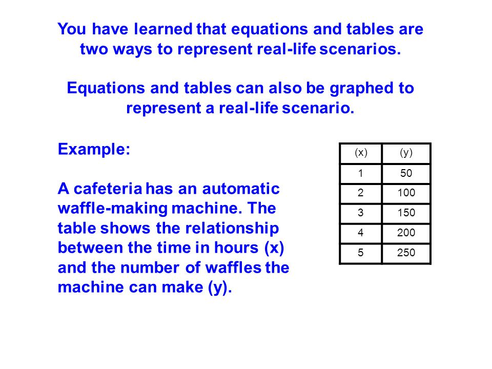 You have learned that equations and tables are two ways to represent real-life scenarios.