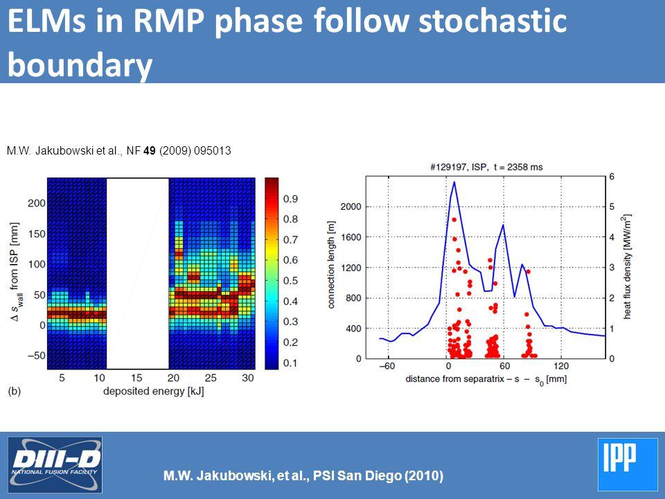 ELMs in RMP phase follow stochastic boundary M.W. Jakubowski et al., NF 49 (2009) 095013 M.W.