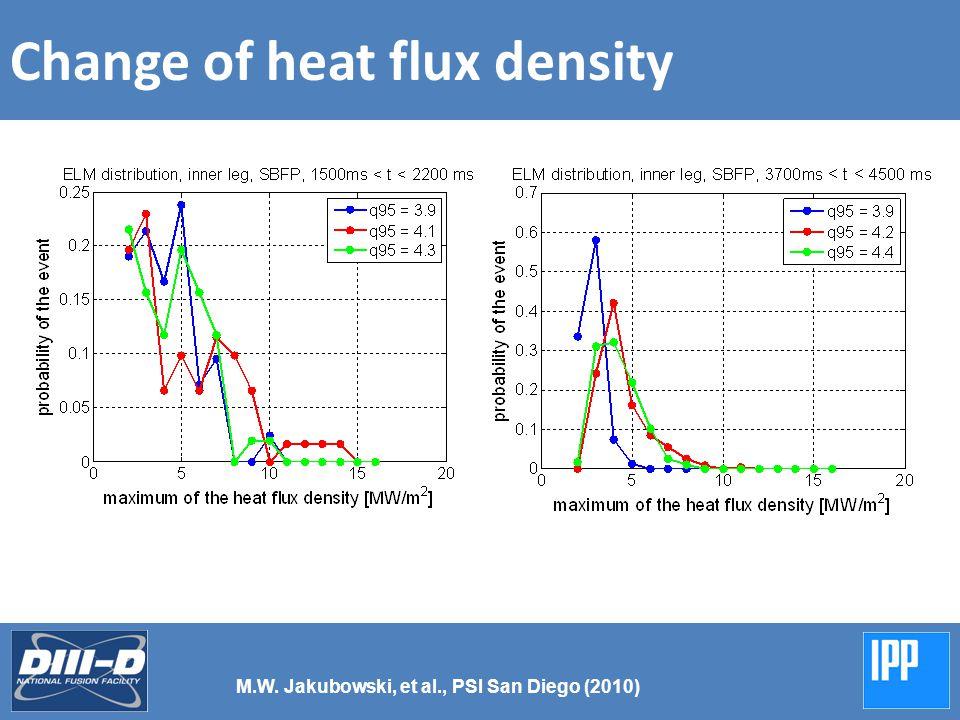 Change of heat flux density M.W. Jakubowski, et al., PSI San Diego (2010)
