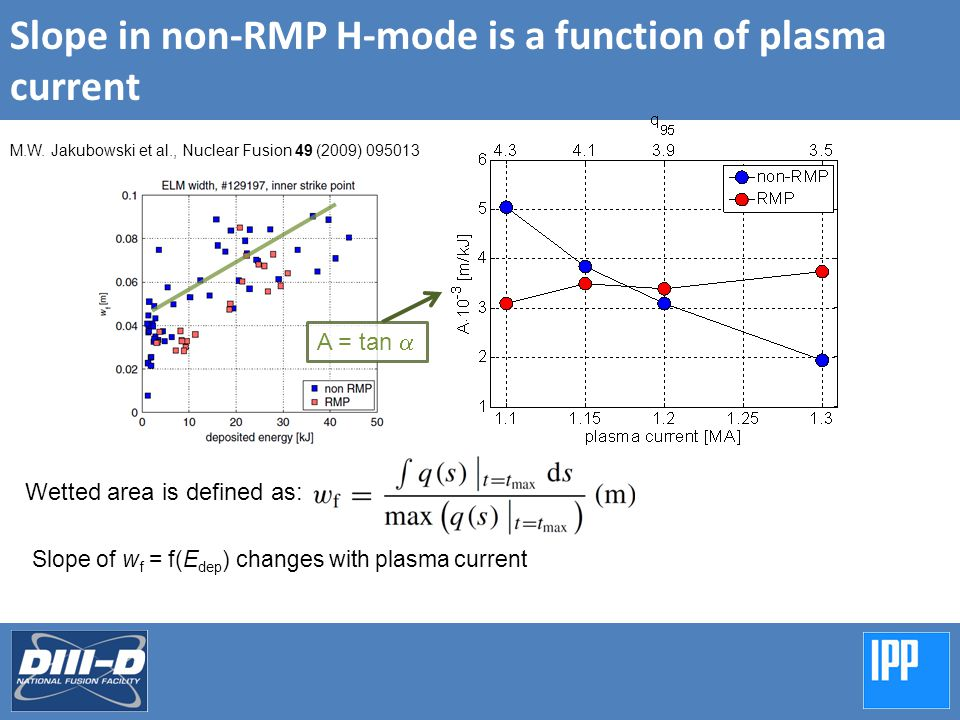 Slope in non-RMP H-mode is a function of plasma current Wetted area is defined as: M.W.