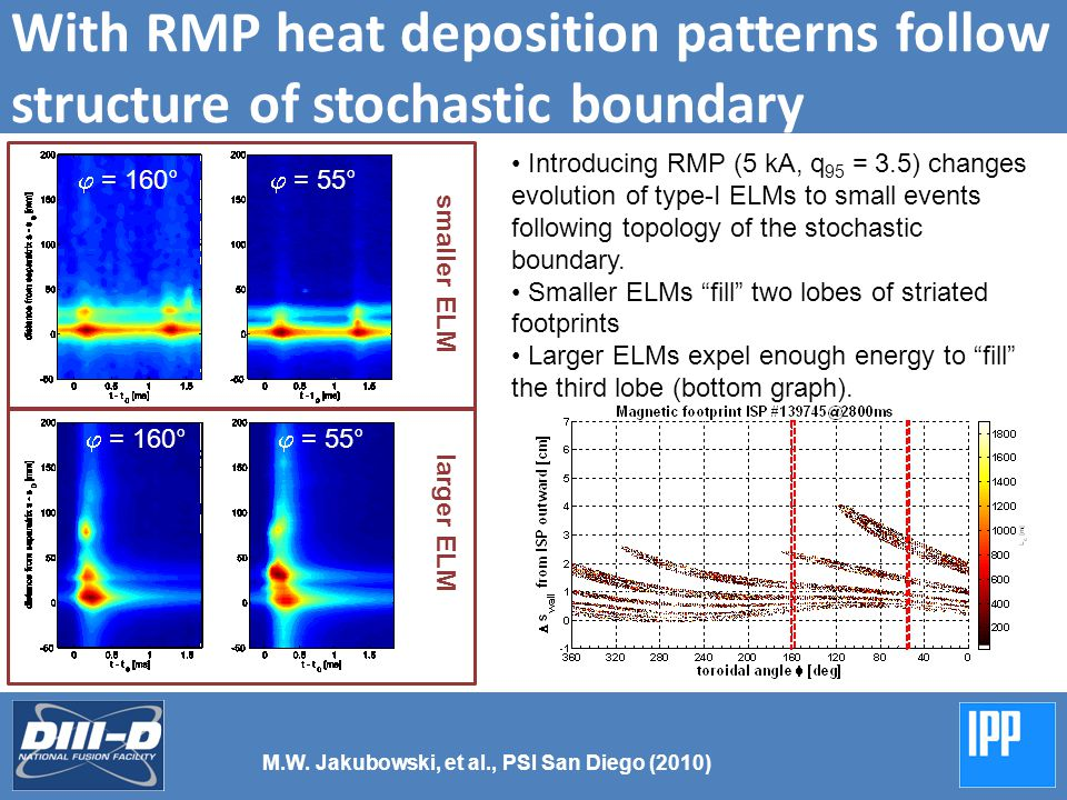 Weak effect of RMP in the initial phase In the initial RMP phase most of the ELMs deposit energy between 2 and 6 kJ Rather weak effect of RMP on ELM behavior Shape of the population curve does not depend on q 95 M.W.