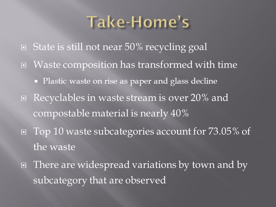  State is still not near 50% recycling goal  Waste composition has transformed with time  Plastic waste on rise as paper and glass decline  Recyclables in waste stream is over 20% and compostable material is nearly 40%  Top 10 waste subcategories account for 73.05% of the waste  There are widespread variations by town and by subcategory that are observed