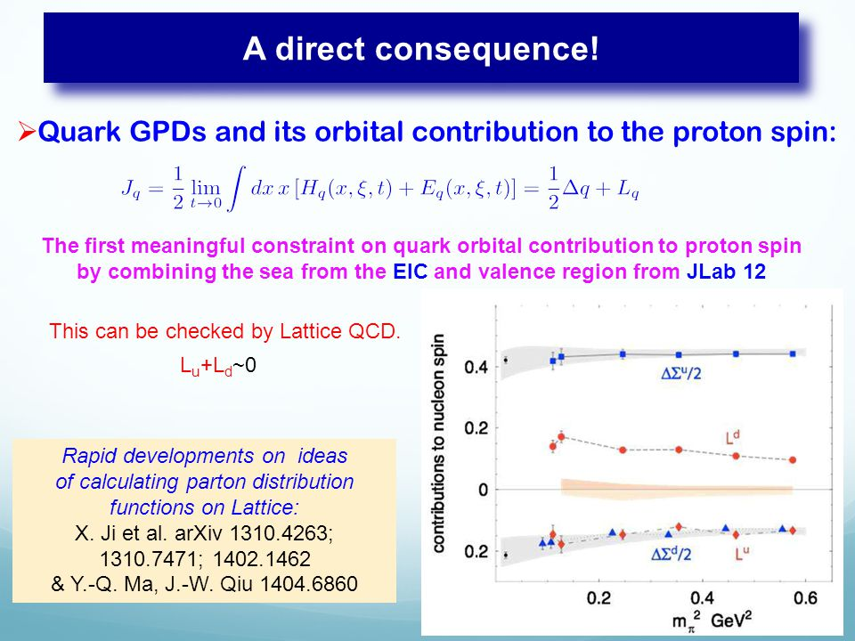 26 The first meaningful constraint on quark orbital contribution to proton spin by combining the sea from the EIC and valence region from JLab 12 This can be checked by Lattice QCD.