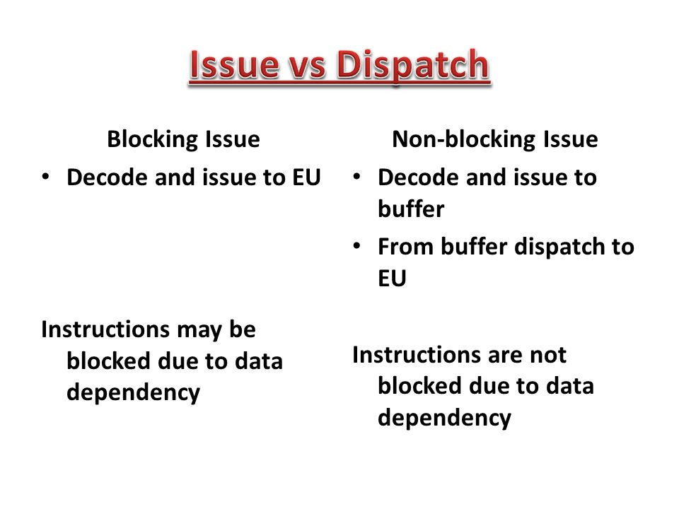 Blocking Issue Decode and issue to EU Instructions may be blocked due to data dependency Non-blocking Issue Decode and issue to buffer From buffer dispatch to EU Instructions are not blocked due to data dependency