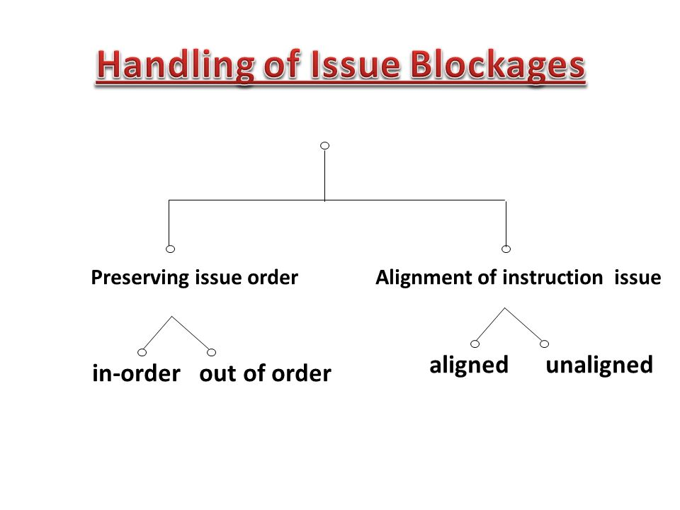 Preserving issue order Alignment of instruction issue aligned unaligned in-order out of order