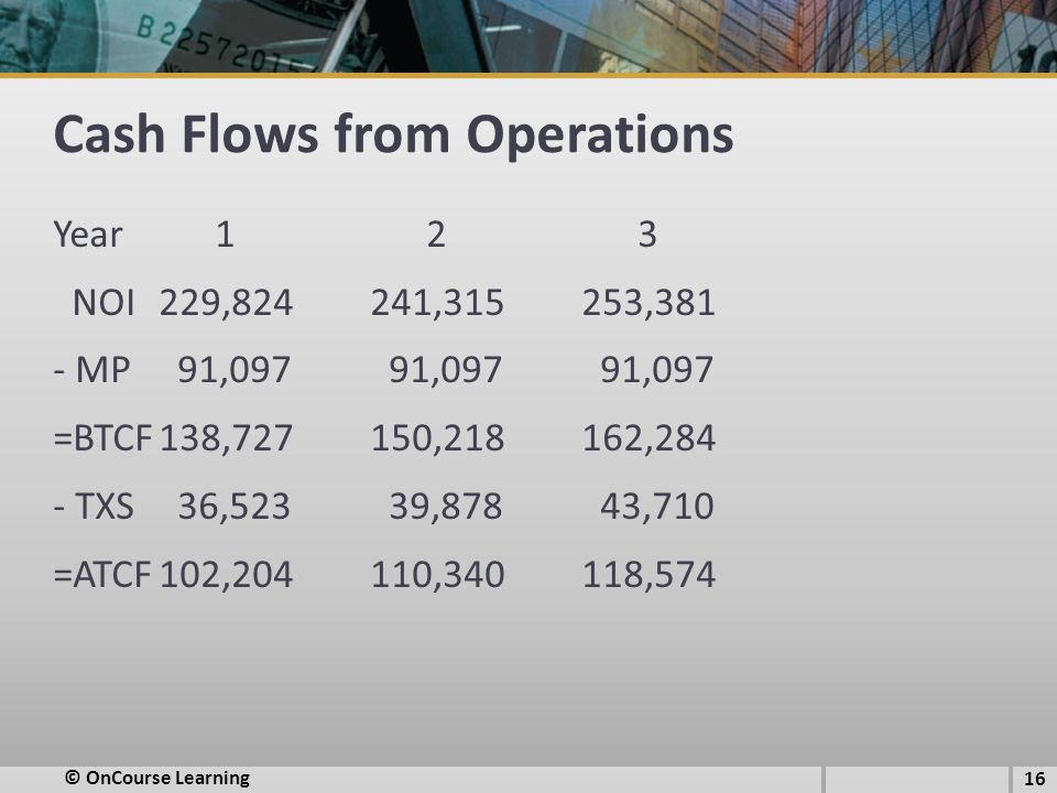 Cash Flows from Operations Year 1 2 3 NOI229,824241,315253,381 - MP 91,097 91,097 91,097 =BTCF138,727150,218162,284 - TXS 36,523 39,878 43,710 =ATCF10