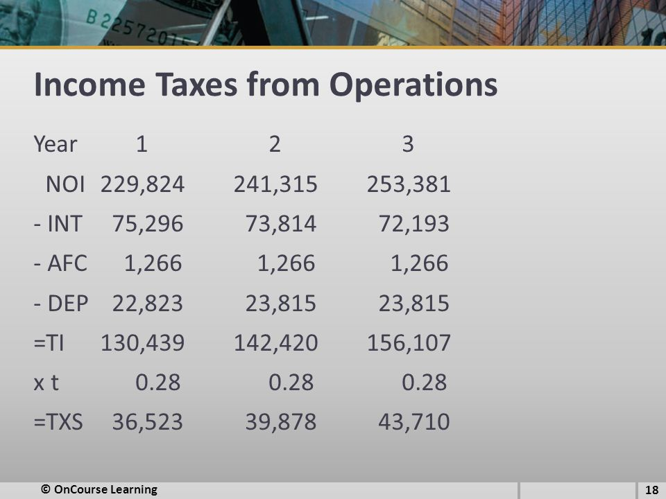 Income Taxes from Operations Year 1 2 3 NOI229,824241,315253,381 - INT 75,296 73,814 72,193 - AFC 1,266 1,266 1,266 - DEP 22,823 23,815 23,815 =TI130,