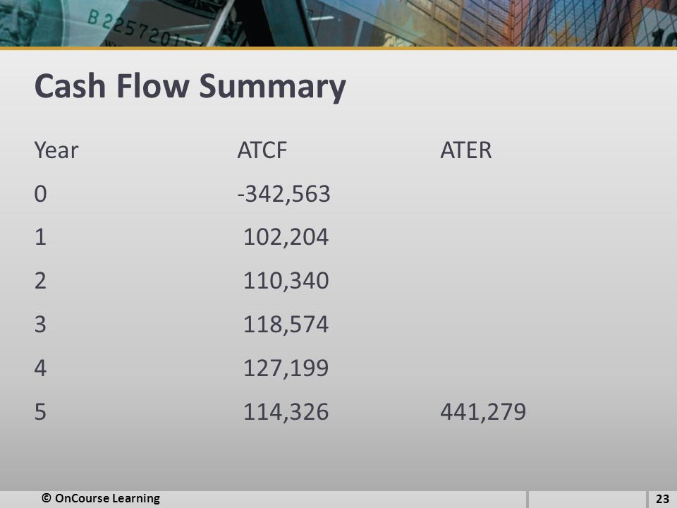 Cash Flow Summary Year ATCF ATER 0-342,563 1 102,204 2 110,340 3 118,574 4 127,199 5 114,326441,279 © OnCourse Learning 23