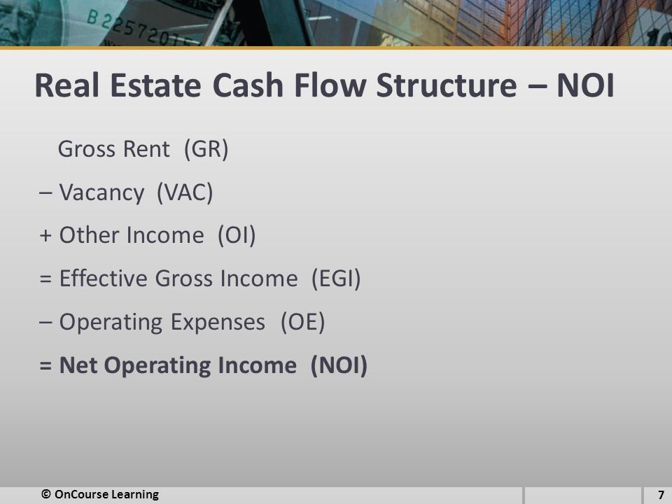 Real Estate Cash Flow Structure – NOI Gross Rent (GR) – Vacancy (VAC) + Other Income (OI) = Effective Gross Income (EGI) – Operating Expenses (OE) = N