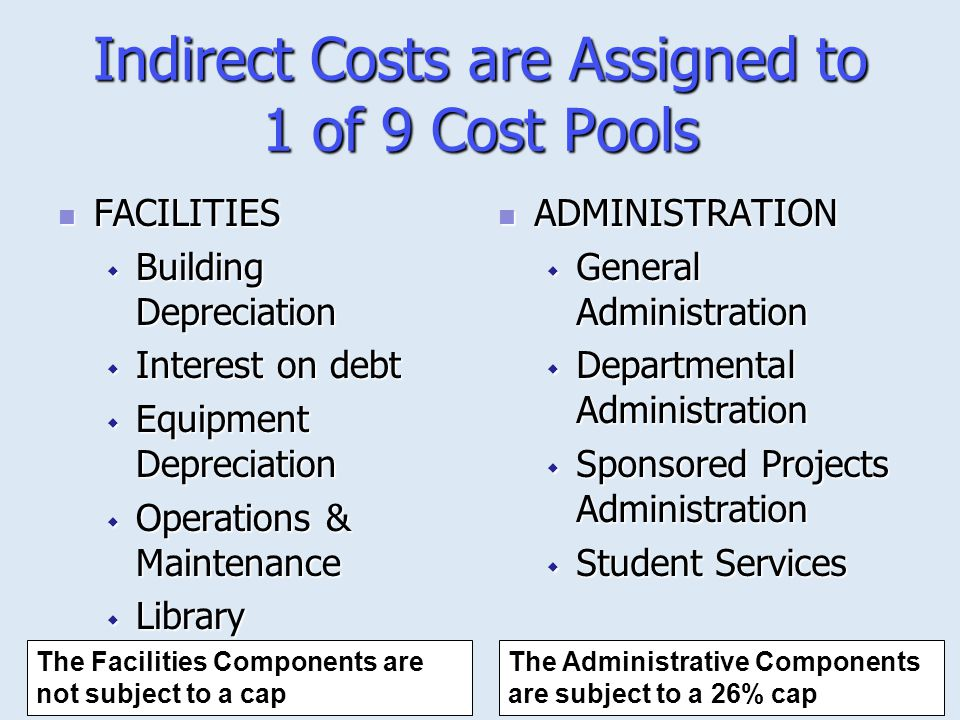 Indirect Costs are Assigned to 1 of 9 Cost Pools FACILITIES FACILITIES  Building Depreciation  Interest on debt  Equipment Depreciation  Operation