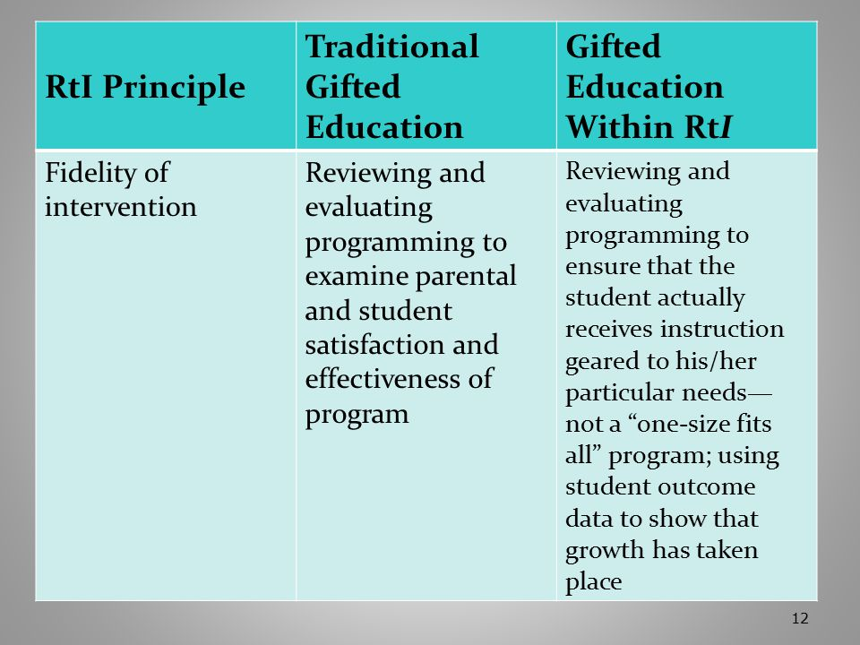 12 RtI Principle Traditional Gifted Education Gifted Education Within RtI Fidelity of intervention Reviewing and evaluating programming to examine parental and student satisfaction and effectiveness of program Reviewing and evaluating programming to ensure that the student actually receives instruction geared to his/her particular needs— not a one-size fits all program; using student outcome data to show that growth has taken place