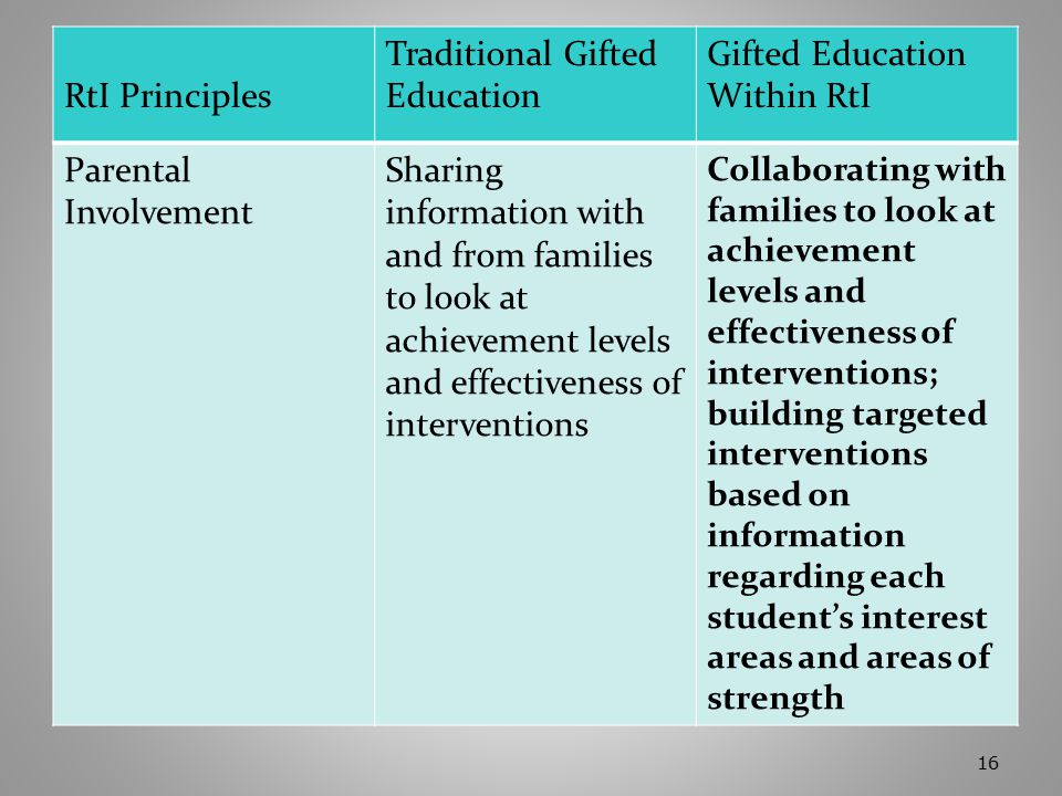 16 RtI Principles Traditional Gifted Education Gifted Education Within RtI Parental Involvement Sharing information with and from families to look at achievement levels and effectiveness of interventions Collaborating with families to look at achievement levels and effectiveness of interventions; building targeted interventions based on information regarding each student's interest areas and areas of strength