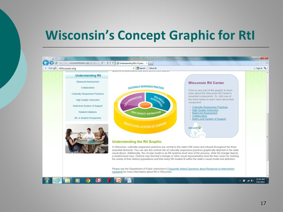 Wisconsin's Concept Graphic for RtI 17