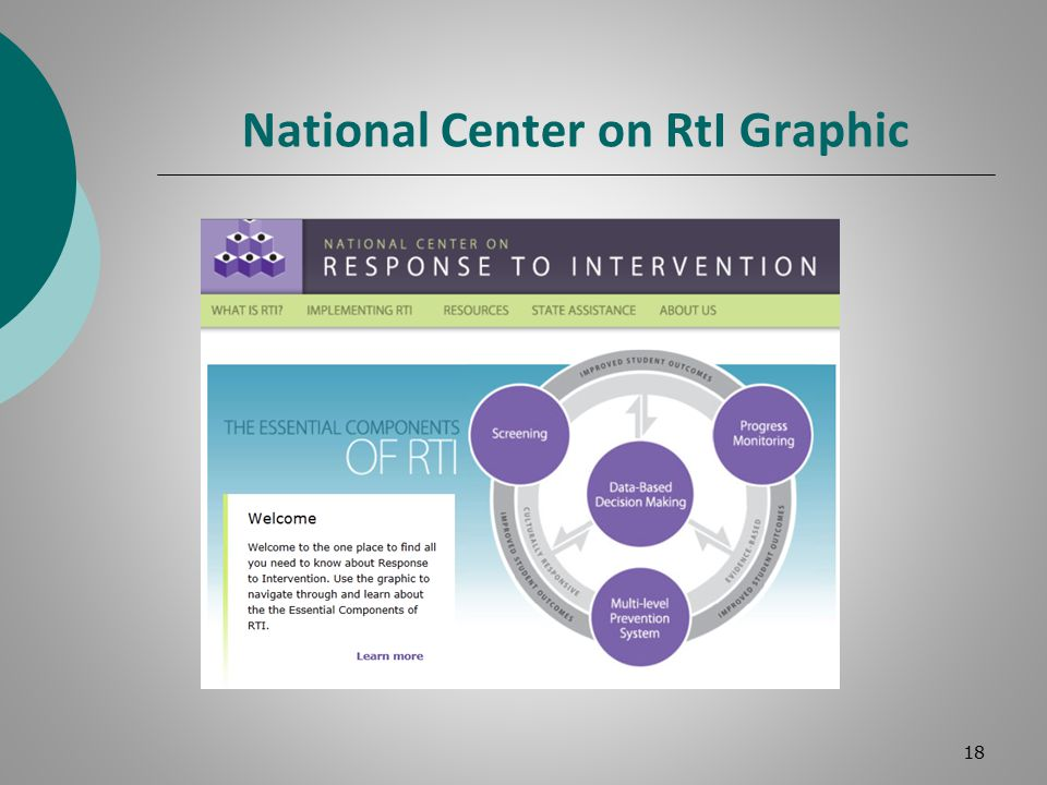 National Center on RtI Graphic 18
