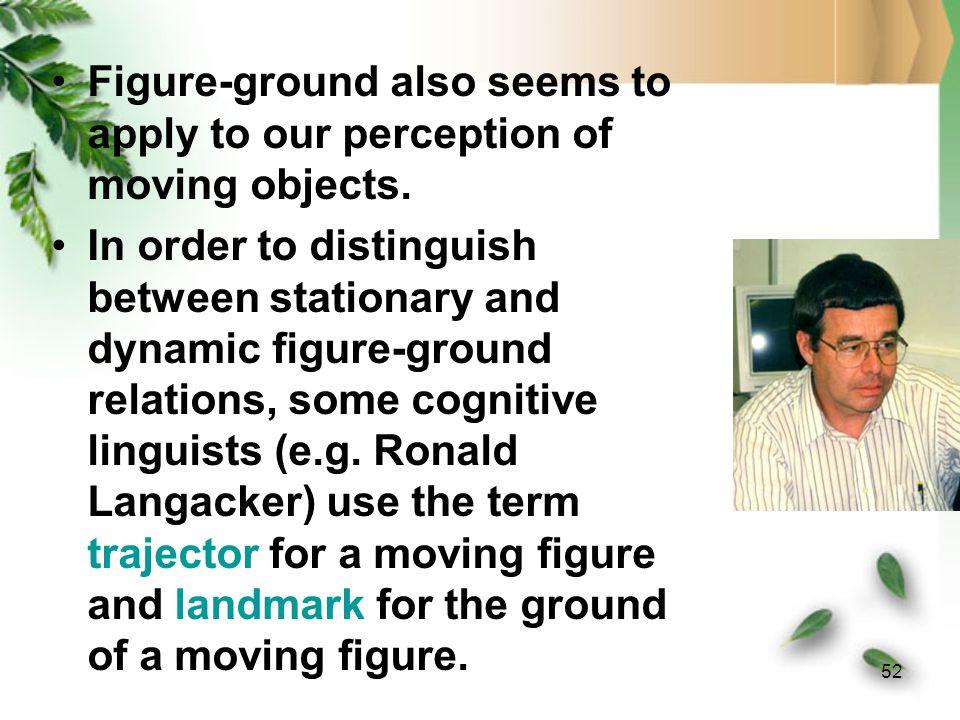 51 Figure-ground reversal