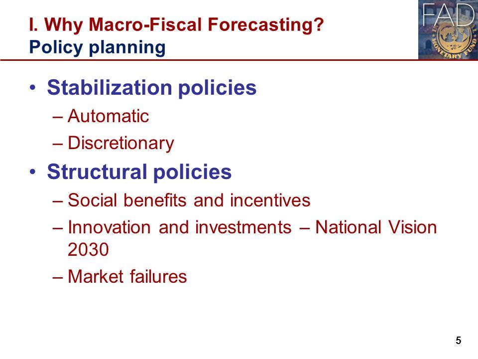 I.Why Macro-Fiscal Forecasting.